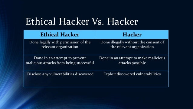 ethical hacking lab Certified ethical hacker (ceh v10) online training is ec-council's official ethical hacking training and certification course get ceh v10 certified with iclass.
