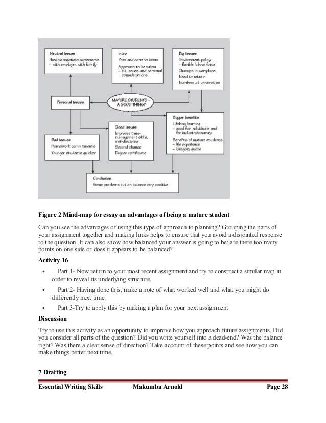 Ereading worksheets persuasive essay
