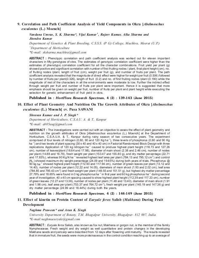 viagra niacin interaction