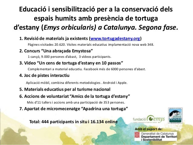 Educació i sensibilització per a la conservació dels espais humits amb presència de tortuga d'estany (Emys orbicularis) a ...
