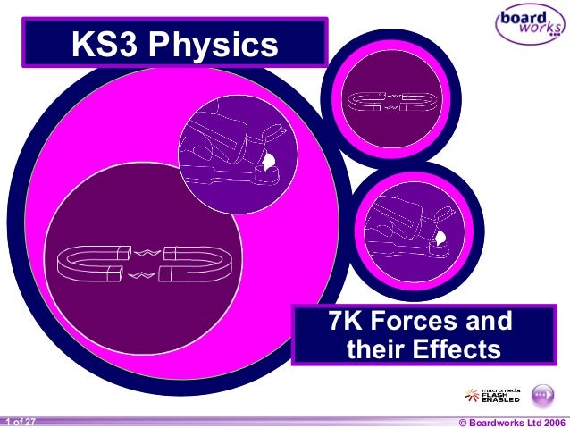KS3 Physics  7K Forces and their Effects 1 of 27 20  © Boardworks Ltd 2004 2006