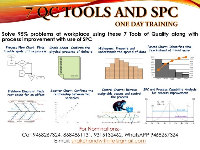 7qc tools Start your quality journey by mastering the 7 basic tools of quality at the world's largest society for quality, asqorg.