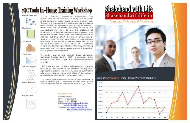 7 qc tools training
