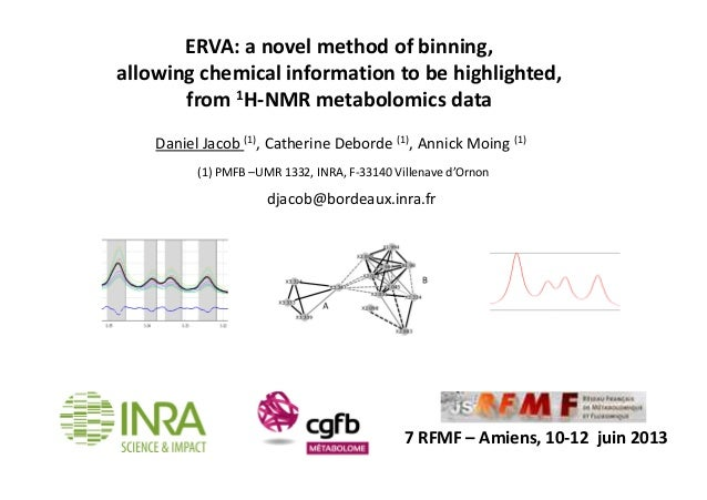 ERVA: a novel method of binning, allowing chemical information to be highlighted, from 1H-NMR metabolomics data (1) PMFB –...