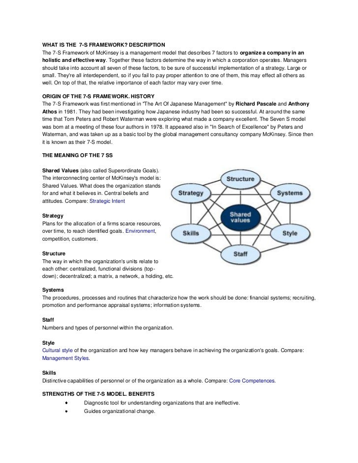 WHAT IS THE 7-S FRAMEWORK? DESCRIPTIONThe 7-S Framework of McKinsey is a management model that describes 7 factors to orga...