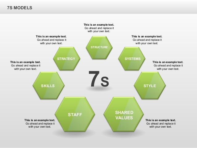 7S MODELS 7S STRUCTURE STRATEGY SYSTEMS SKILLS STYLE STAFF SHARED VALUES This is an example text. Go ahead and replace it ...
