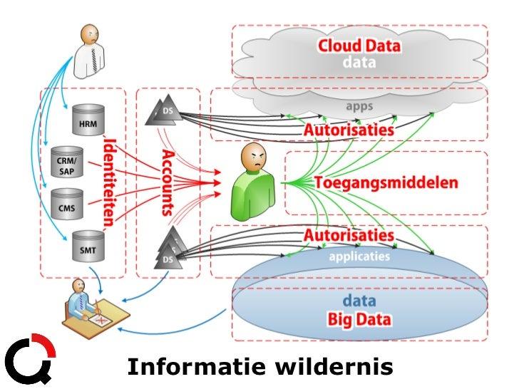 Informatie wildernis