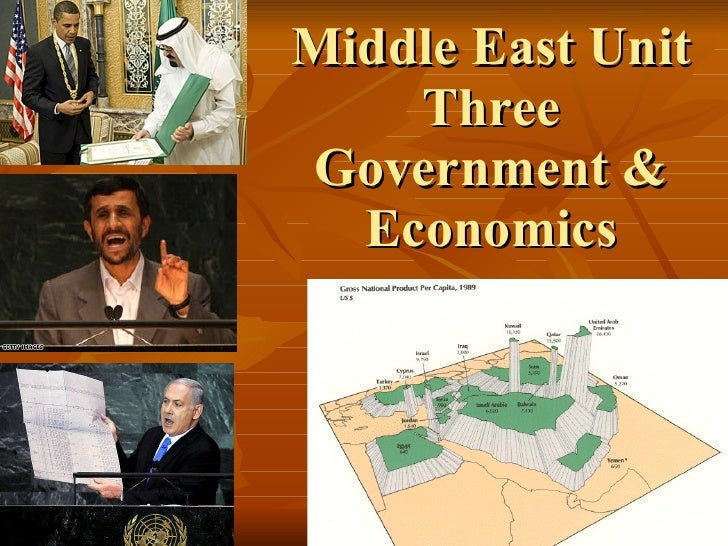 Middle East Unit Three Government & Economics