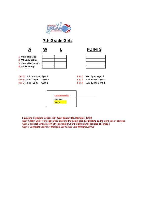 7th Grade Girls A W L POINTS 1. Memphis Elite 2. MS Lady Celtics 3. Memphis Comets 4. AR Mustangs 1 vs 2 Fri 8:00pm Gym 2 ...