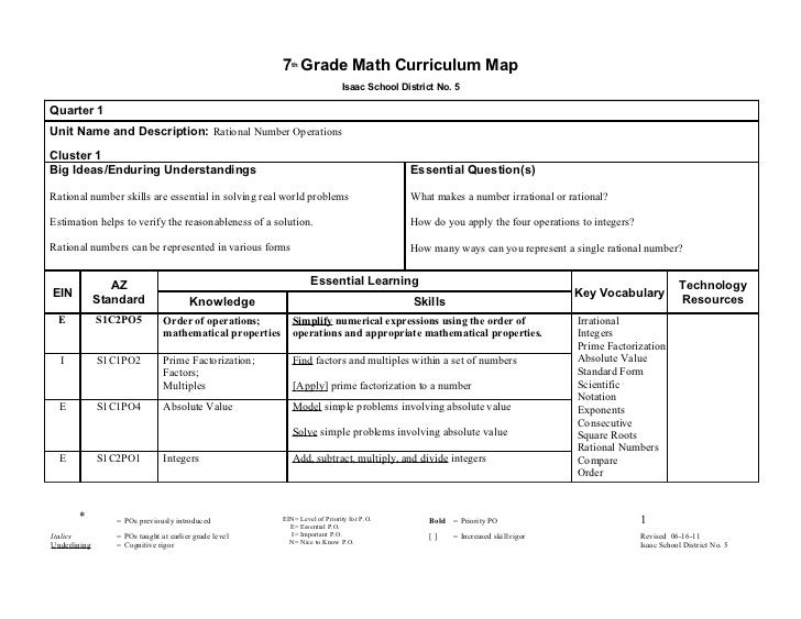 7 Grade Math Curriculum Map                                                            th                                 ...