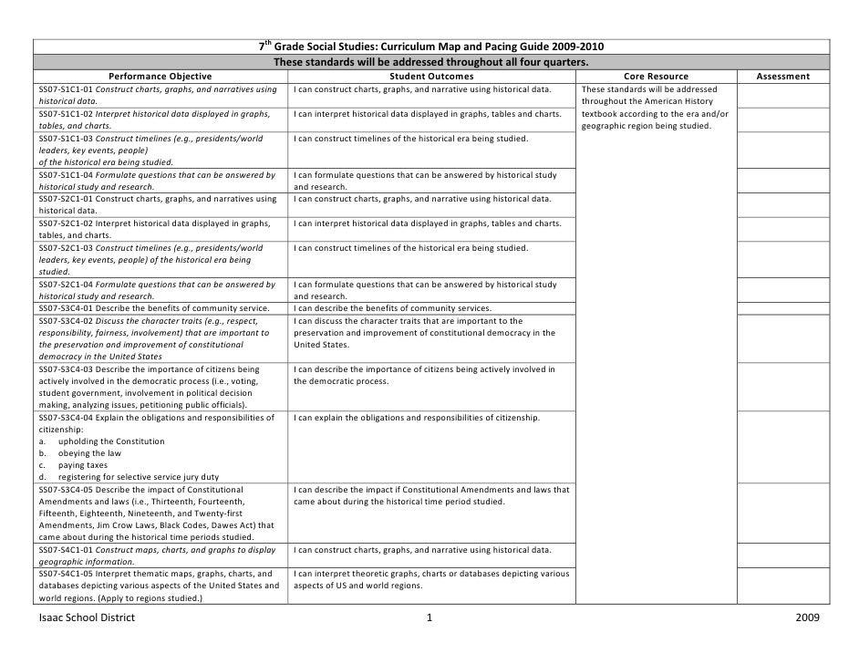 Seventh Grade Social Studies Curriculum Map