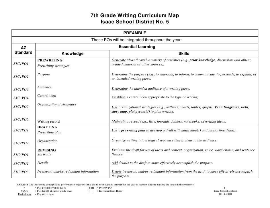 describe your educational career goals essay format   essay for youdescribe your ideal job essay writing