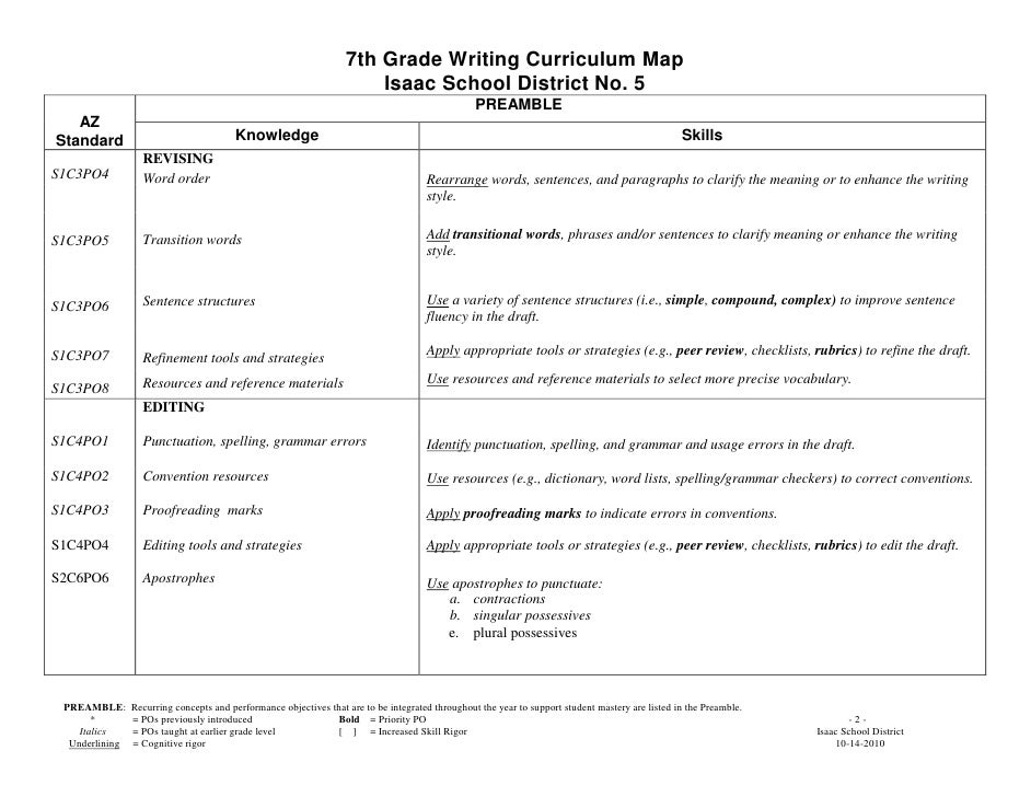 descriptive essays 7thgrade Writing standards 6-12 7: 7th grade 5: with some guidance and support from peers and adults, develop and strengthen writing as needed by planning, revising, editing, rewriting, or trying a new approach, focusing on how well.