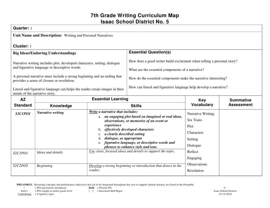7th grader essays Home essays 7th and 8th grade 8th grade eog sample items question stems - 1 which detail in the selection supports the development of the central idea.