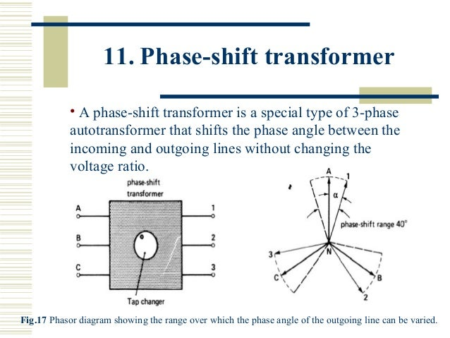 3 Phase Phasor Diagram together with Phase 3 also 3 Phase Transformer Connections together with Why Does A Delta Wye Transformer Make 30 Degrees Phase Shift moreover Phase 3. on delta wye phase shift