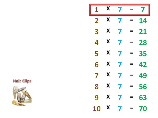 7 times table multiplication 7 times tableworksheet on 0 for Table 6 song