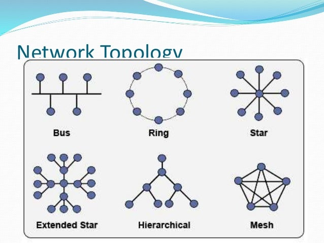 work Topologies in addition Rhp303 Profibus Dp Modbus Rtu Hub Repeater additionally Open 710 810 Ems Dali in addition work Topology And Its  ponents besides Star Topology  work Definition. on star network topology