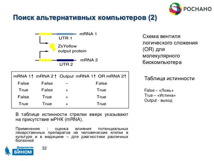 компьютеров (2) Схема