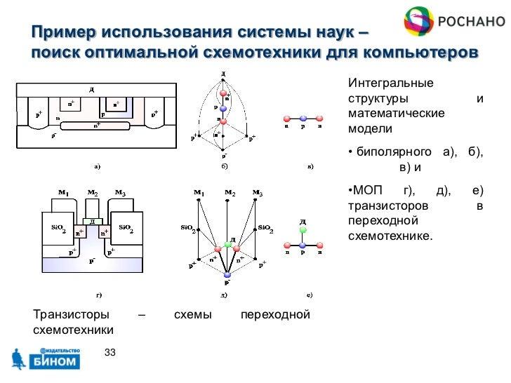 Транзисторы – схемы