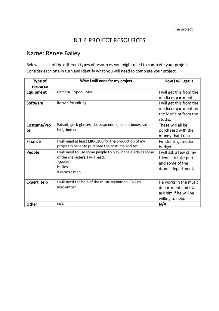 The project<br />8.1.4 PROJECT RESOURCES<br />Name: Renee Bailey<br />Below is a list of the different types of resources ...