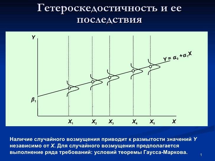 Гетероскедостичность и ее последствия  1 X Y  =   0   +  1 X Y Наличие случайного возмущения приводит к размытости знач...