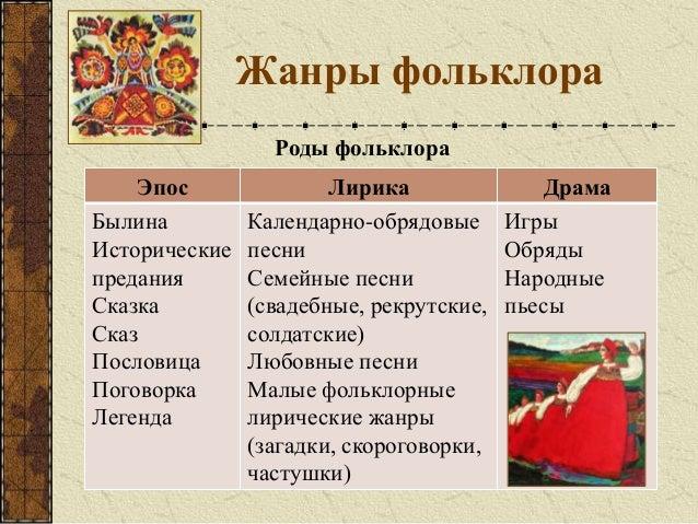 Жанры русских народных песен колыбельные примеры