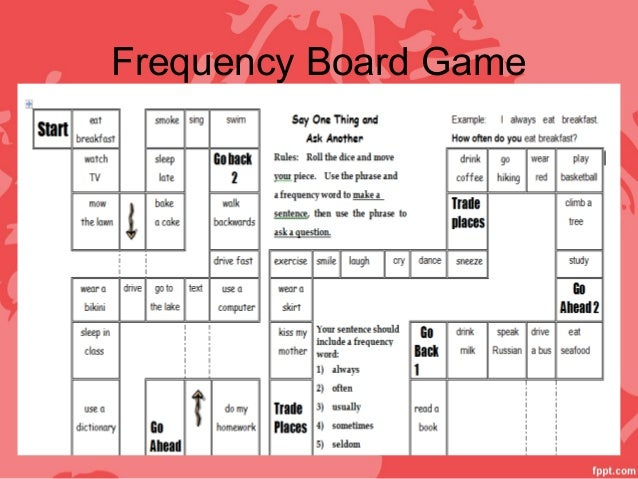 September 12 8 Simple Present Wh Questions on Board Game Worksheet