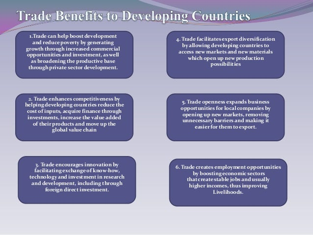 Should developed countries help developing countries essay