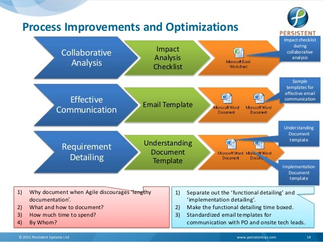 impact of it on process improvement