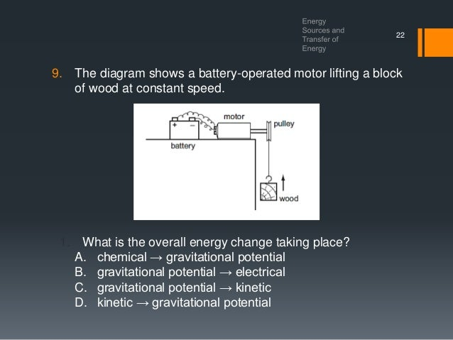 Energy sources and transfer of energy for How much is a motor for a car
