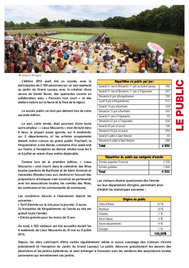 L'édition 2013 avait été un succès, avec la  participation de 2 769 personnes sur un seul weekend  au jardin du Grand Laun...
