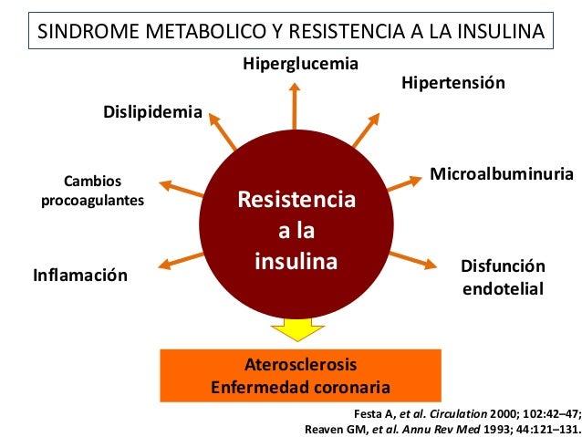 Síndrome metabólico - Identificación clínica: Lo hacemos