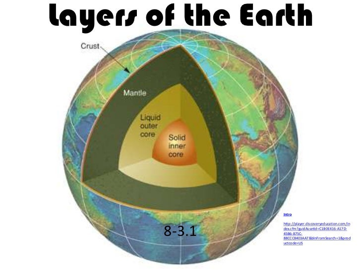 8 3.1 layers of the earth