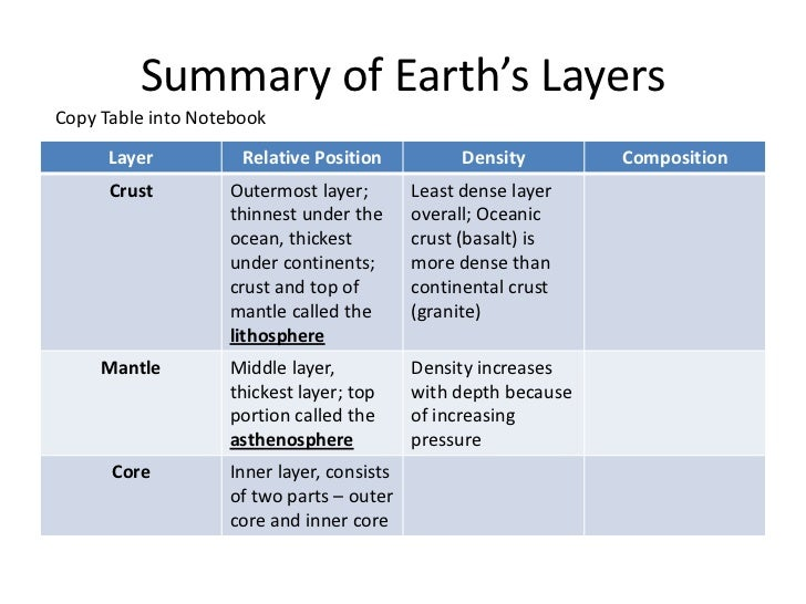He Physical Properties Of The Earth S Core