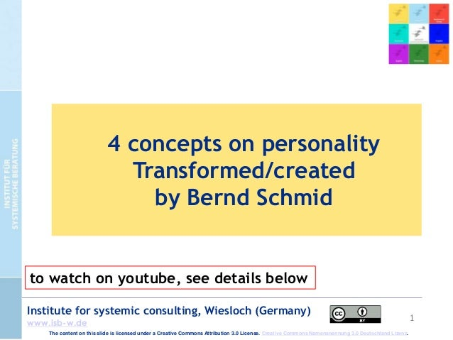1 Institute for systemic consulting, Wiesloch (Germany) www.isb-w.de 4 concepts on personality Transformed/created by Bern...