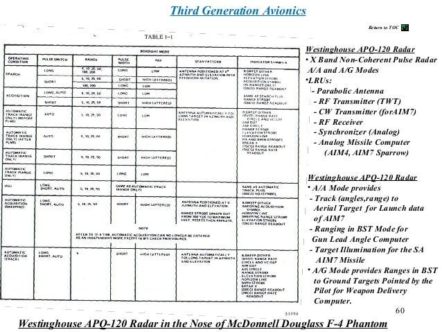 different sections of a thesis Learn how to add different pages numbers in different sections  insert sections with different page numbers  how to number pages in your thesis.