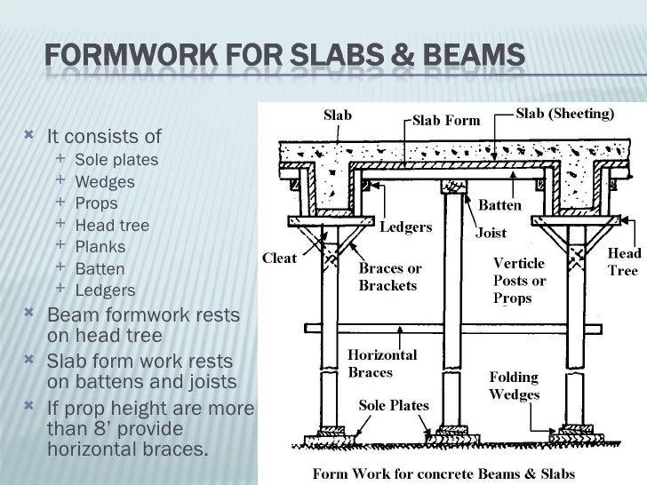 Door Material Types Doors And Windows Basic Costing