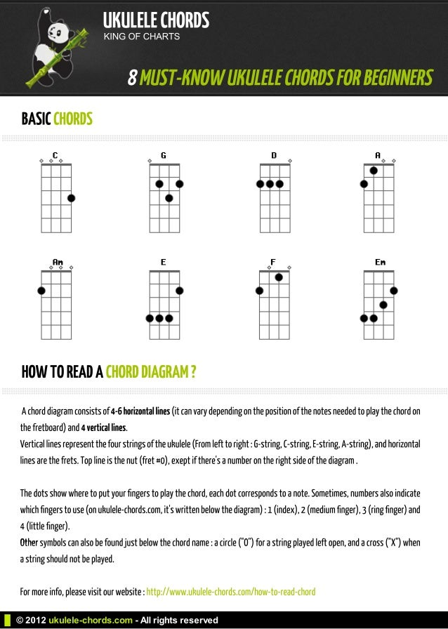 8 must-know ukulele chords for beginners