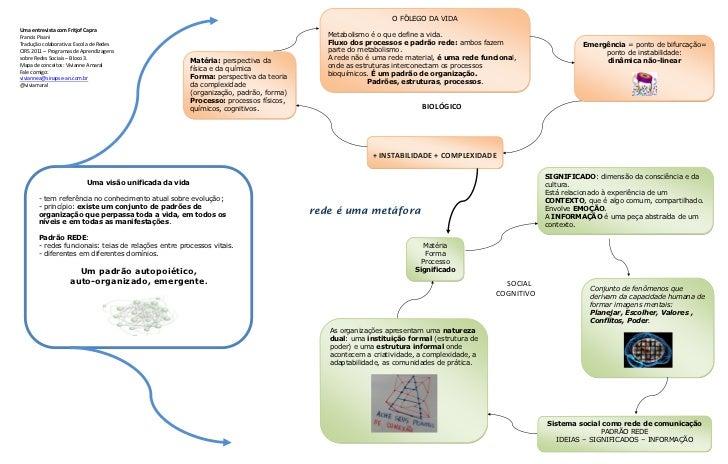 Vivianne Amaral - Minicurso Programas de Aprendizagem sobre redes sociais