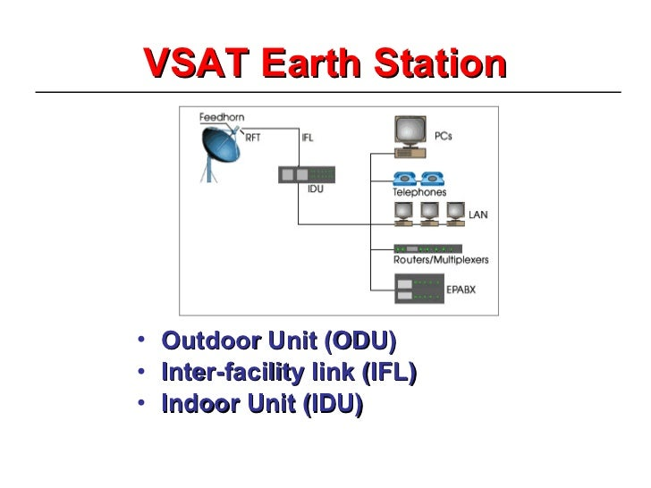 vsatearth stations     vsat