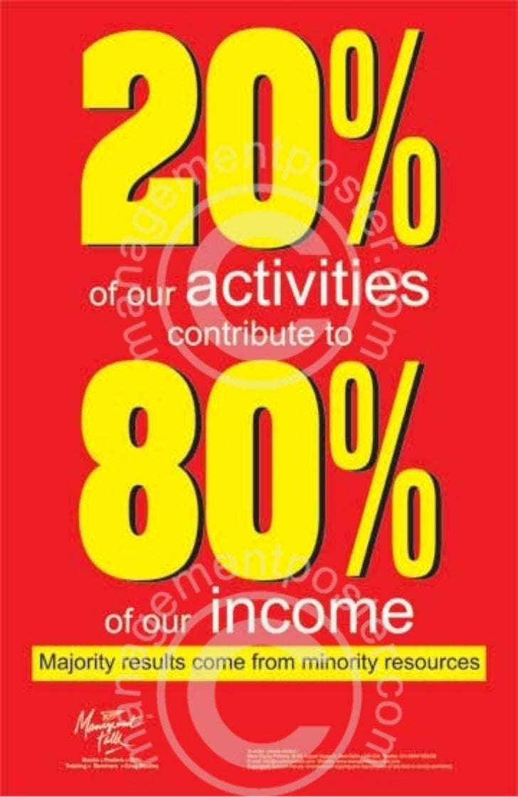 80/20 Rule Posters | Unique design of Management posters available Delhi,India