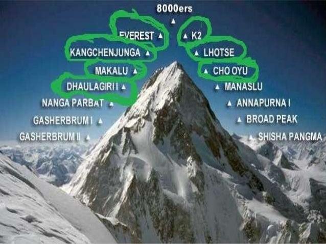 8000m high peaks