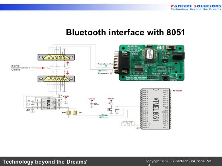 8051 intel microcontroller 2016-8-31  8 bit microcontroller originally developed by intel in 1980 (2)  8051 microcontroller  7 register banks in the 8051 microcontroller  special function registers.