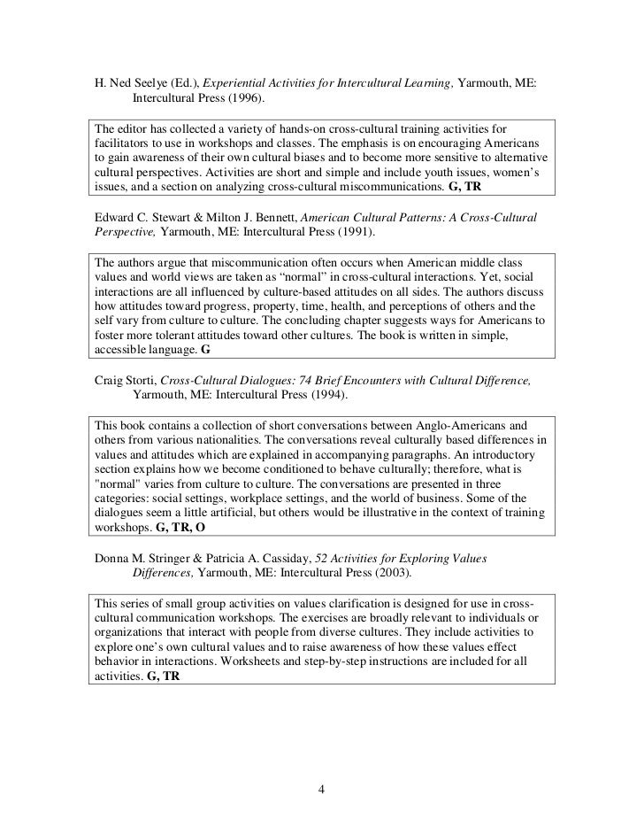 cultural self assessment essay Free essay: cultural assessment of general electric learning team a human relations and organizational behavior march 14, 2005 cultural assessment.