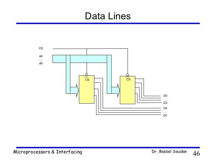 8085 microprocessor architecture ppt for Architecture 8085