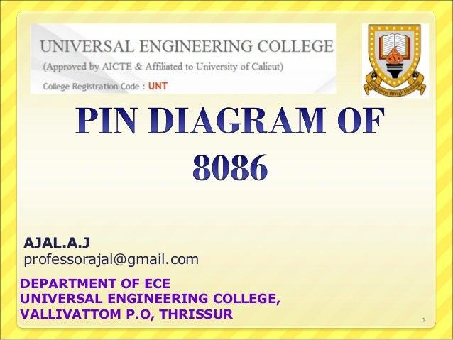 8086 pin details