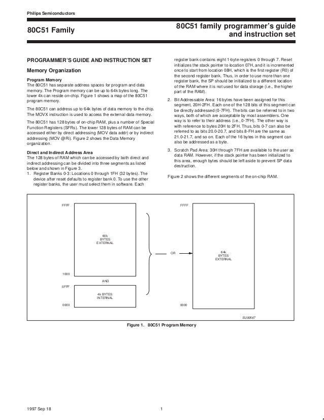 80 c51 family programmer's guide