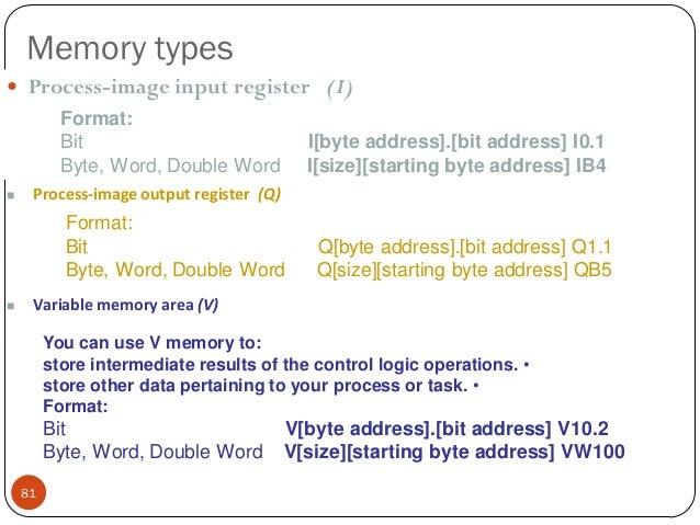 Memory types  Process-image input register (I) Format: Bit Byte, Word, Double Word   I[byte address].[bit address] I0.1 ...