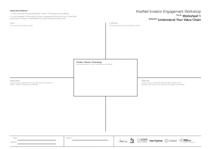 Using this worksheet:1. In the centre box describe the product / service / technology you are offering.                   ...