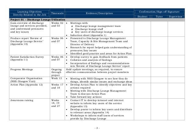 Dissertation Proposal Service Videos